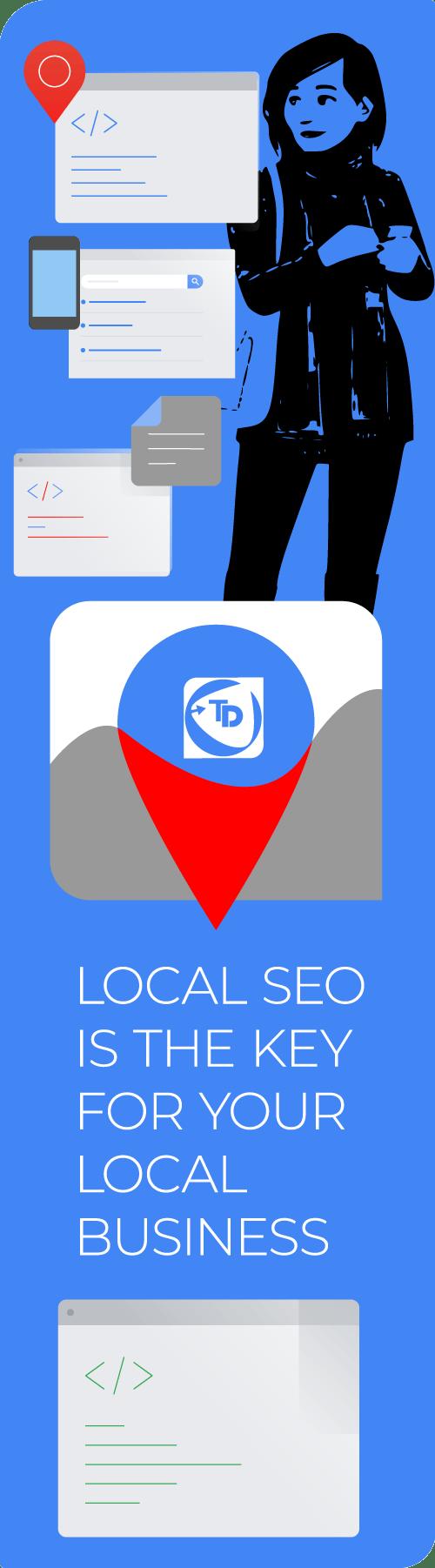Understanding how local Search Engine optimization(SEO) works   Trophy Developers Uganda