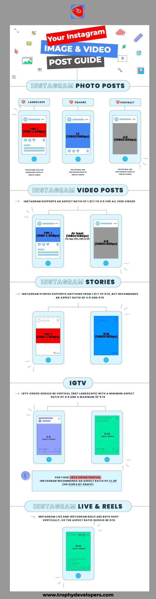 Instagram Image Size & Dimensions for 2021 (+ Free Infographic download)