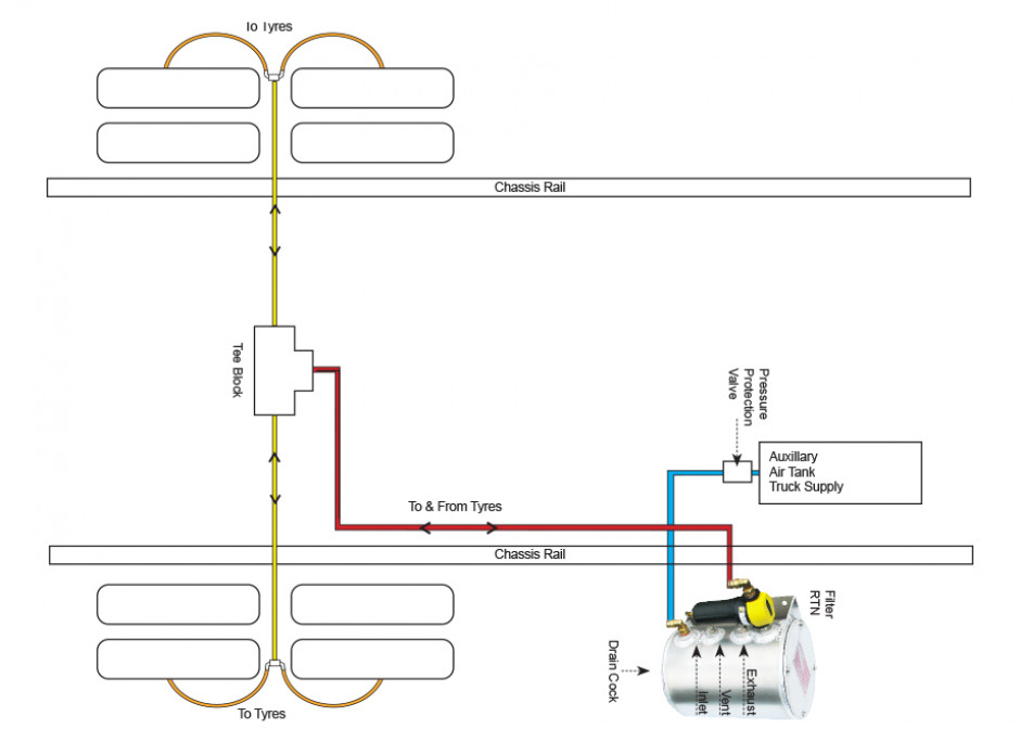 Installation and plumbing diagram - Traction Air