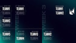 Nový formát LEC playoff přináší upravenou dvojitou eliminaci, kvalifikace na Worlds se mění