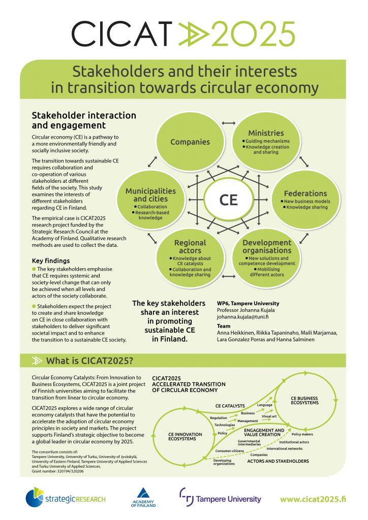 EDSCE-konferenssissa esillä ollut CICAT2025-posteri