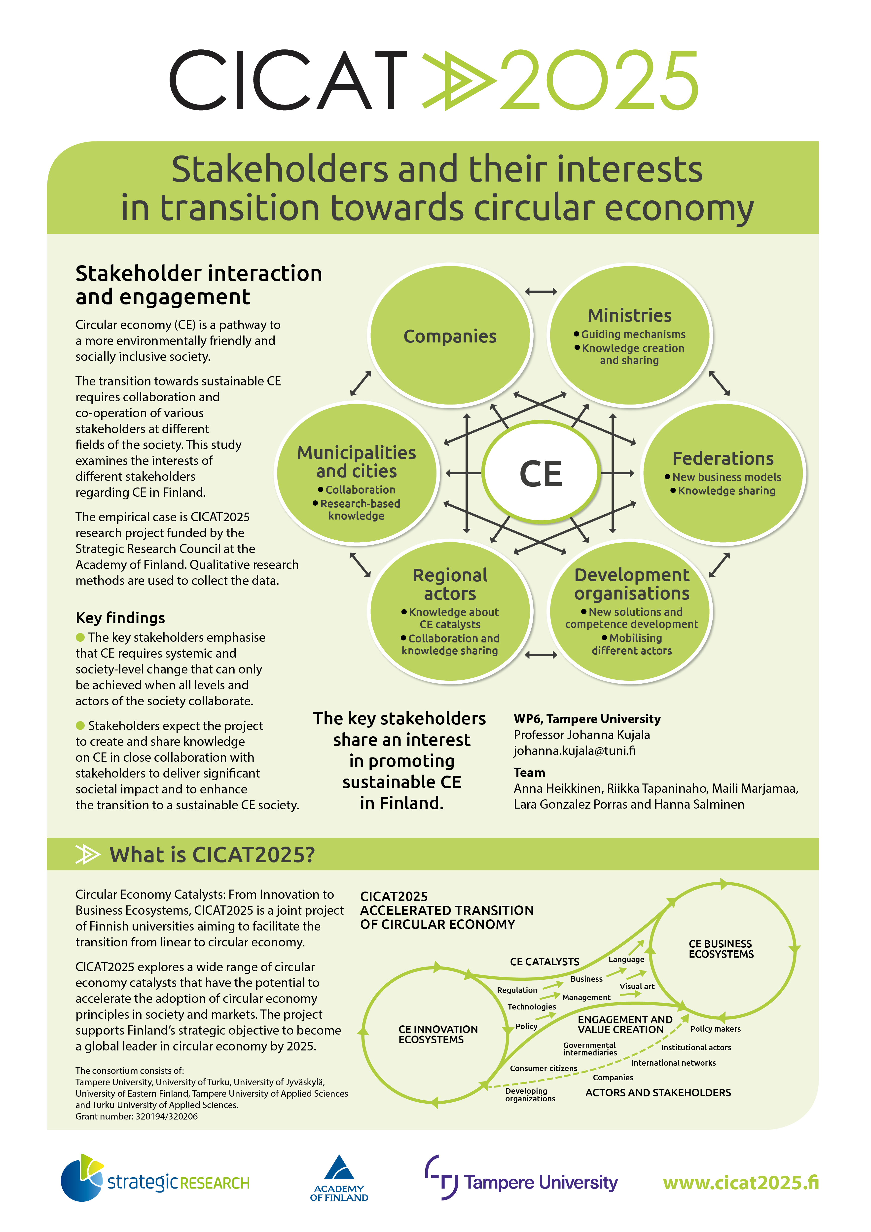 A poster on co-operation with stakeholder groups.