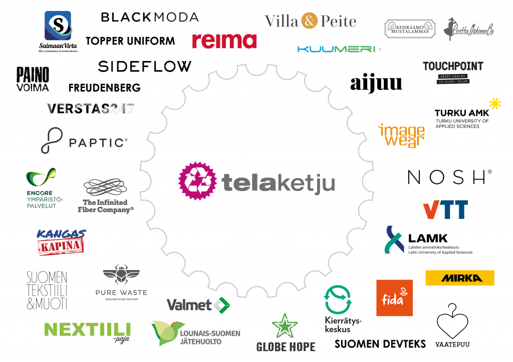 Telaketju logo in the middle and company logos around it