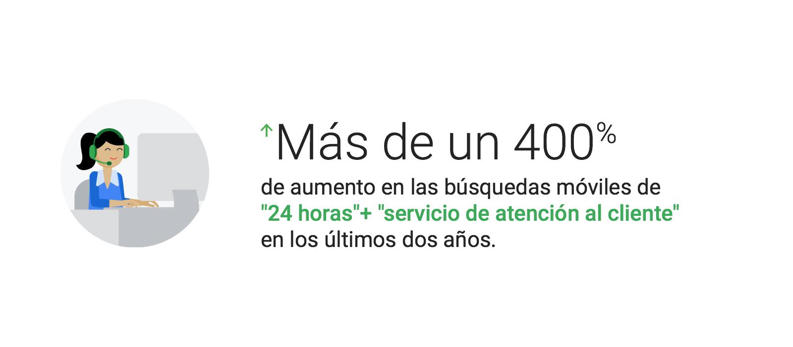 """búsquedas móviles de """"24 horas"""""""