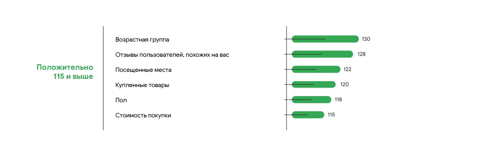 Acceptance-of-general-information-RU