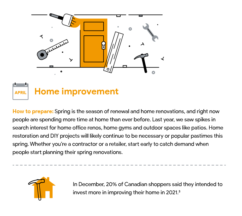 A hand drawn illustration with text describing how to prepare for home improvements and an accompanying statistic. Download accessible PDF at bottom of page.
