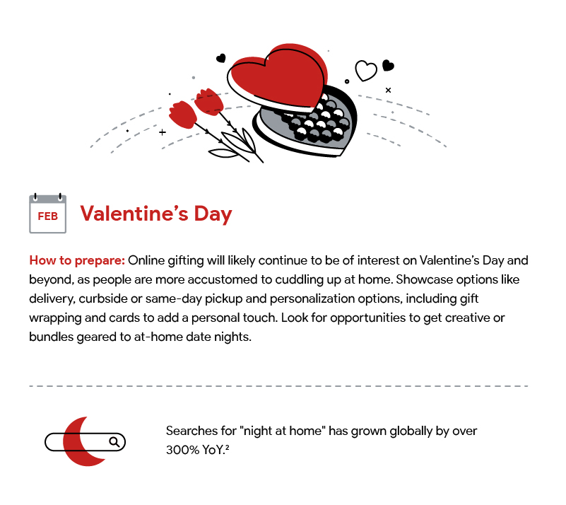 A hand drawn illustration with text describing how to prepare for Valentine's Day and an accompanying statistic. Download accessible PDF at bottom of page.