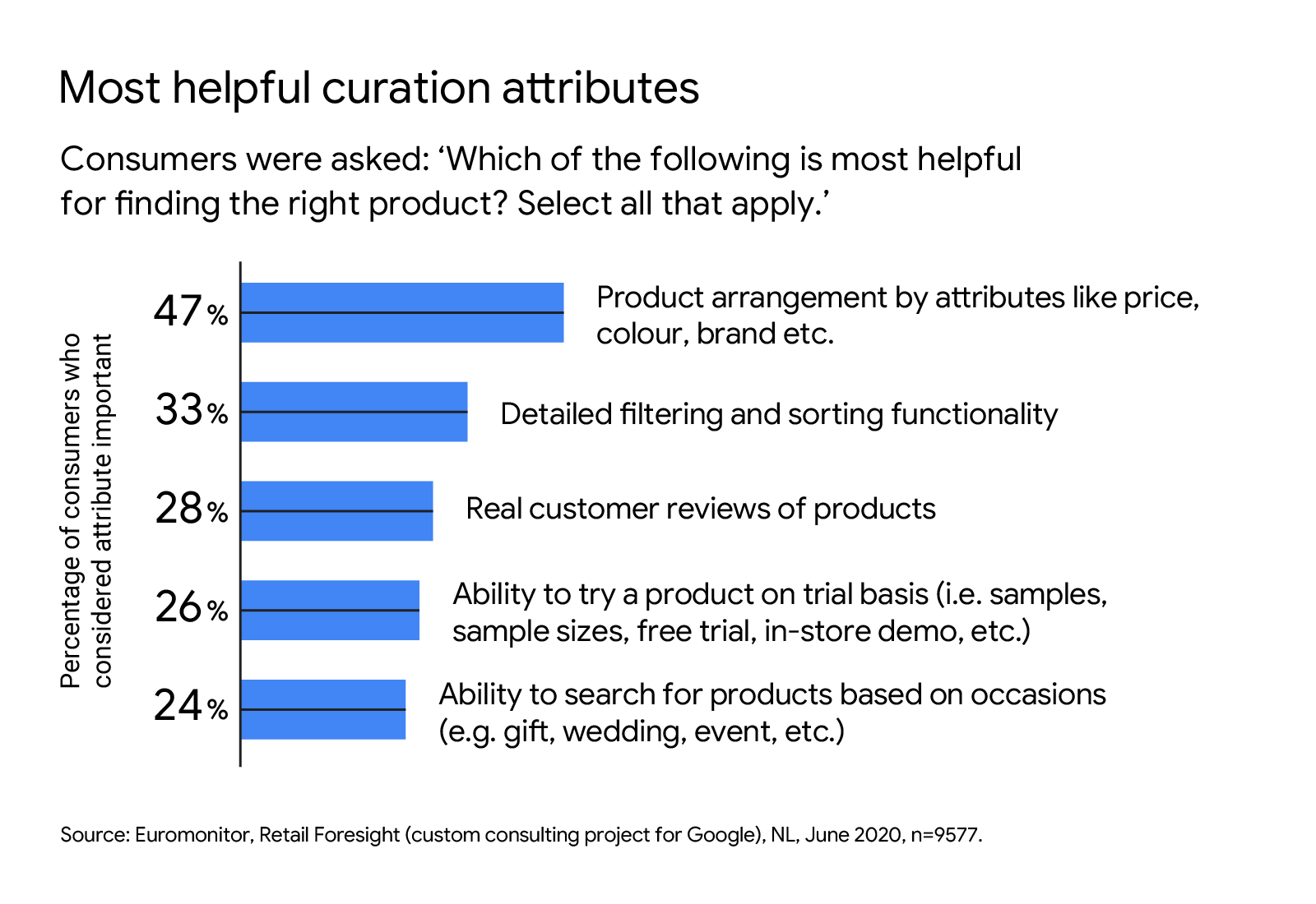 Scale vs. curation: The tension at the heart of retail