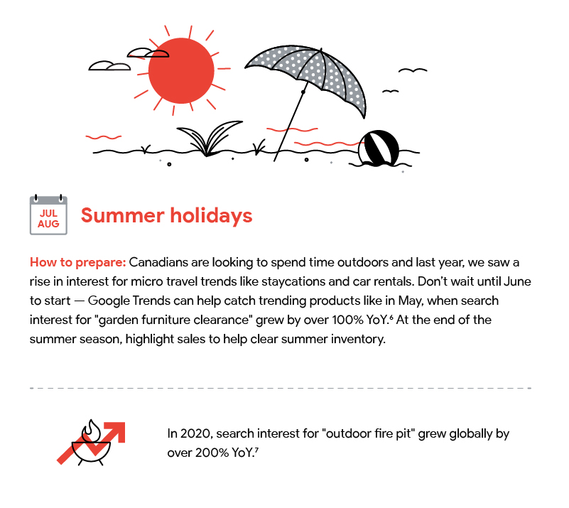 A hand drawn illustration with text describing how to prepare for summer holidays and an accompanying statistic. Download accessible PDF at bottom of page.