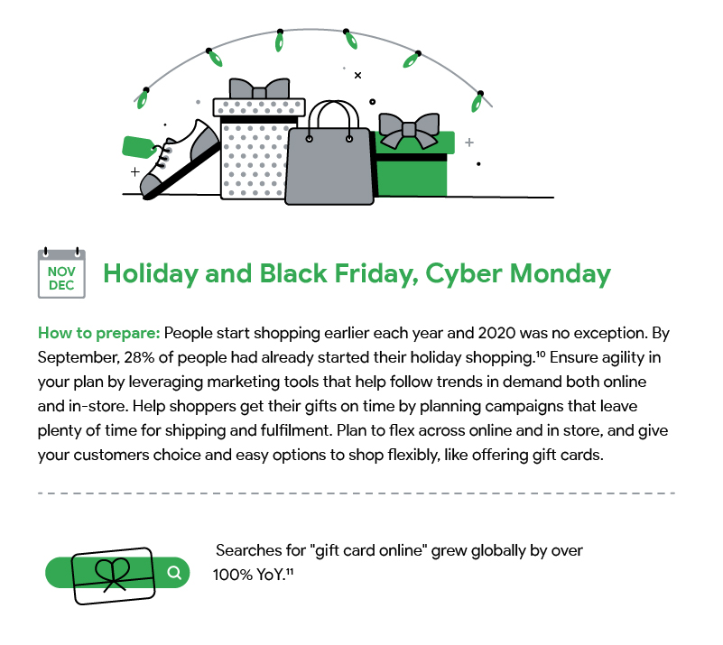 A hand drawn illustration with text describing how to prepare for the holidays and an accompanying statistic. Download accessible PDF at bottom of page.