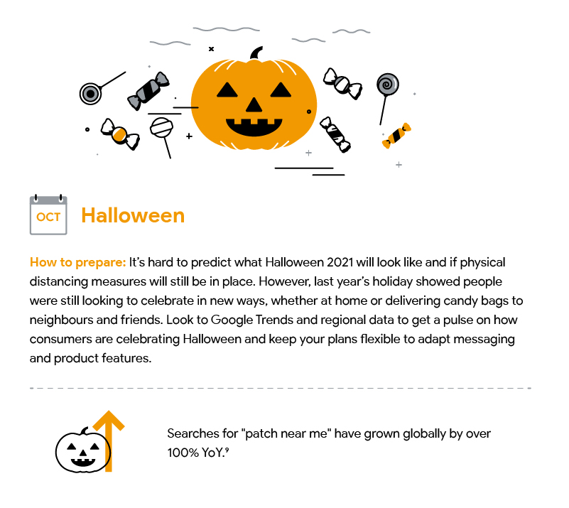 A hand drawn illustration with text describing how to prepare for Halloween and an accompanying statistic. Download accessible PDF at bottom of page.