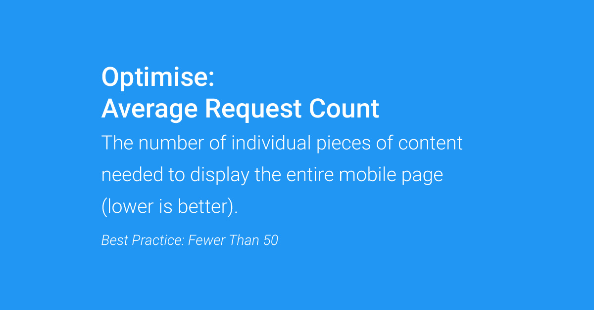 Optimize-Average-Request-Count-Cover