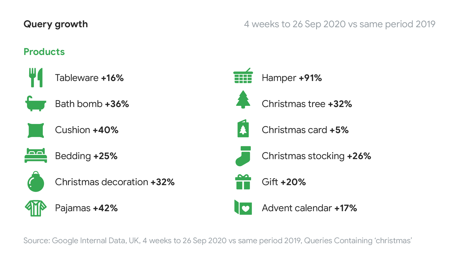 How U.K. consumers are shopping differently for Christmas this year-1