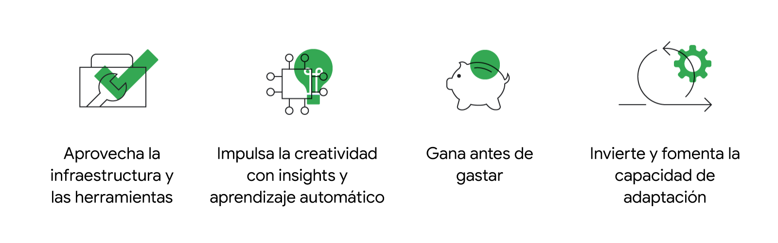 Cuatro iconos que representan las lecciones de marketing digital aprendidas de la pandemia. Caja de herramientas: Aprovecha la infraestructura y las herramientas. Microchip y bombilla: Impulsa la creatividad con insights y aprendizaje automático. Hucha de