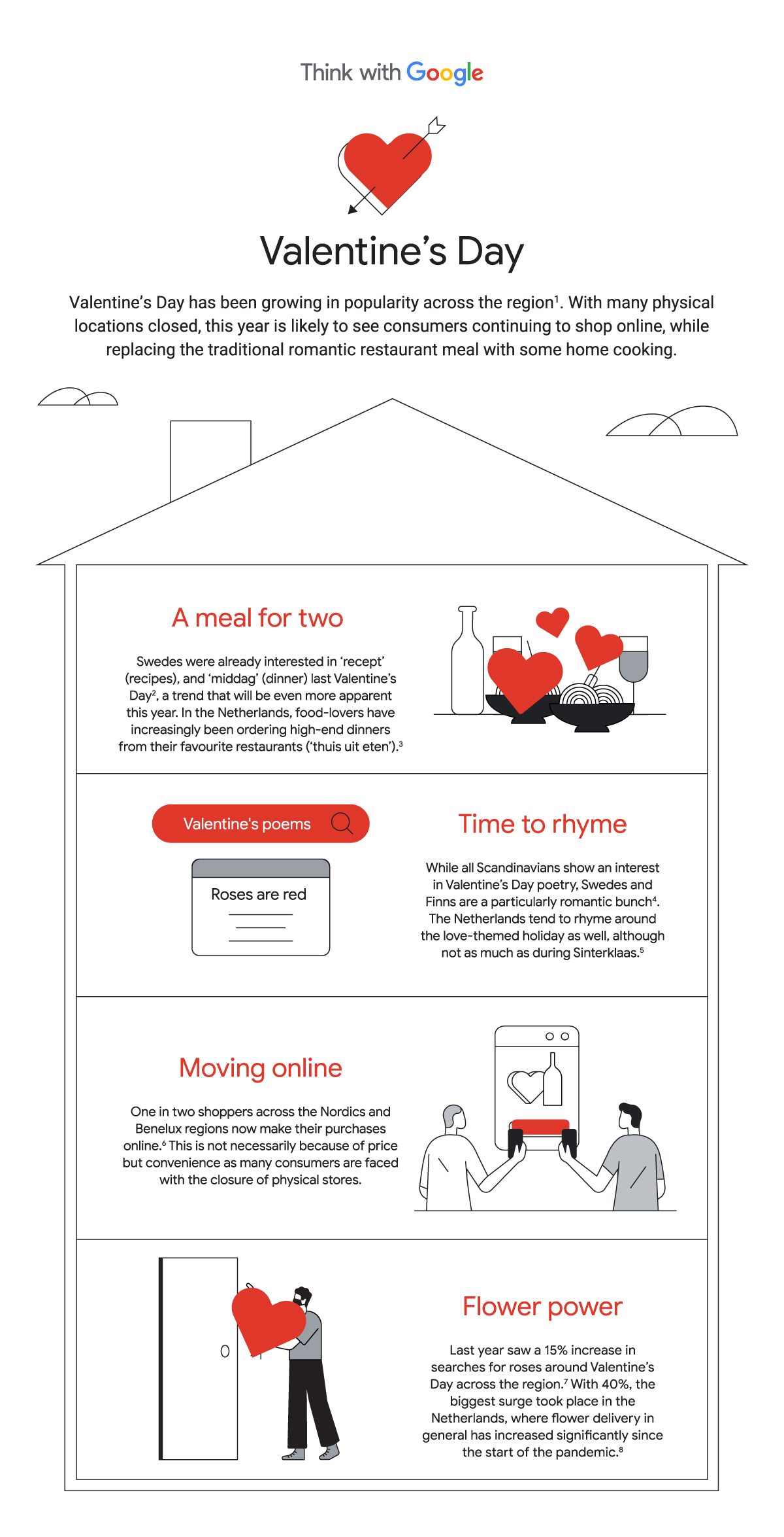 4 last-minute tips to optimise your Easter campaigns-valentines-v3
