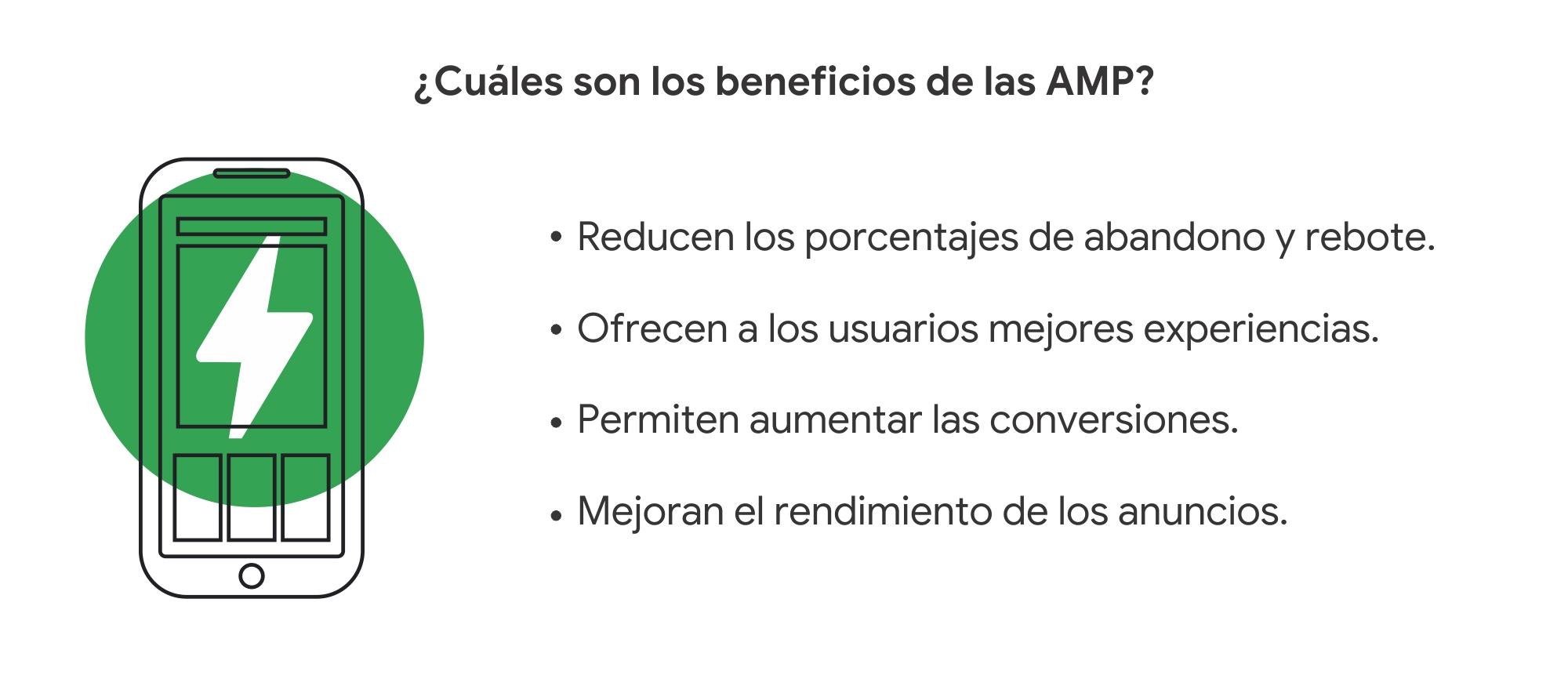 Beneficios de las AMP