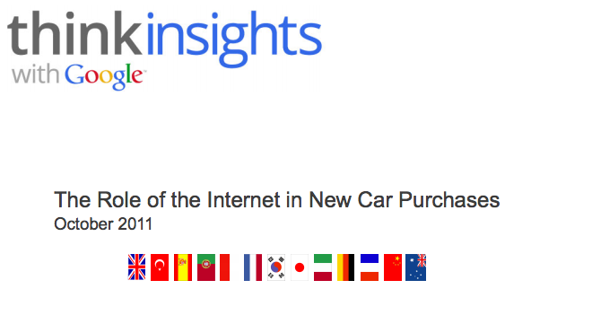 The Role of the Internet in New Car Purchases