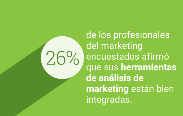 analisis-marketing-integrado-callout