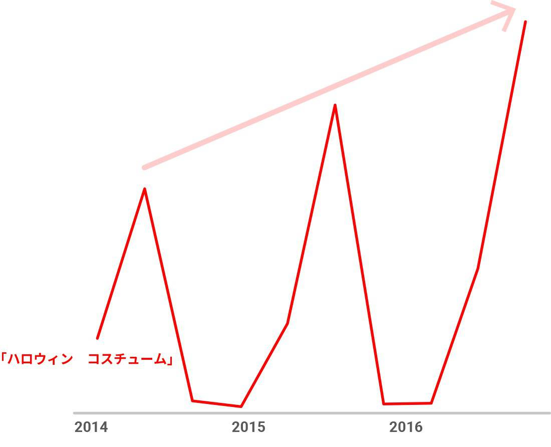 chart08