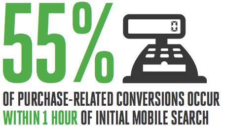 Mobile search moments infographic 1