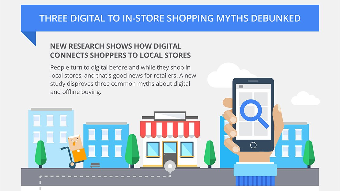 How Digital Connects Shoppers to Local Stores Infographic