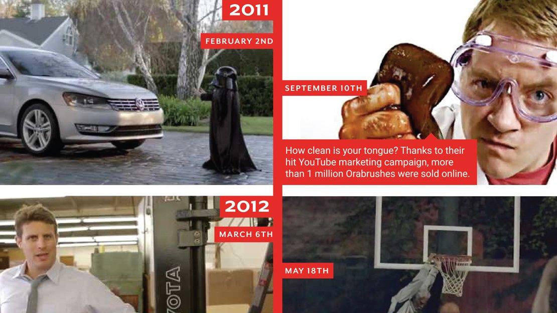 Iconic Ads Moments Youtube Lg