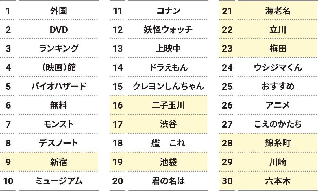 movietrend-2016_chart4