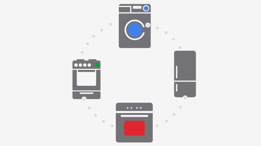Role Of Digital In The Large Appliance Shopper Path To Purchase