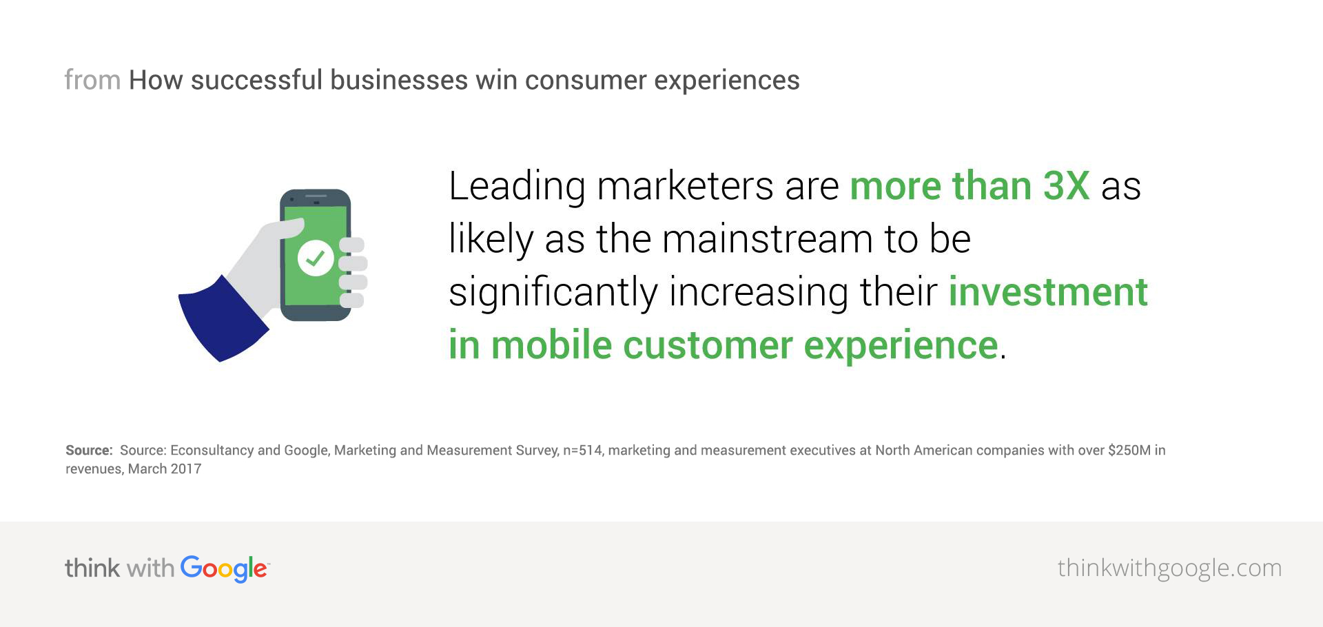 Leading Marketers are 31% More Likely than Mainstream Marketers to have Increased Investment in Technologies that make Site Experiences Faster