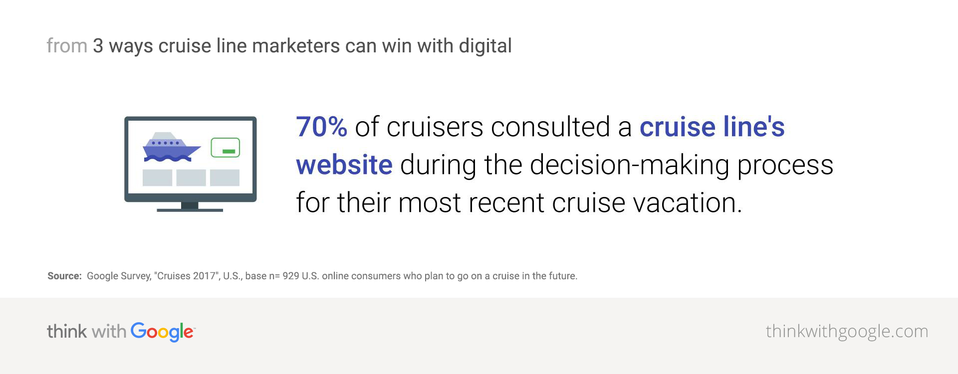 3 Engagement Strategies For Cruise Marketers To Win With