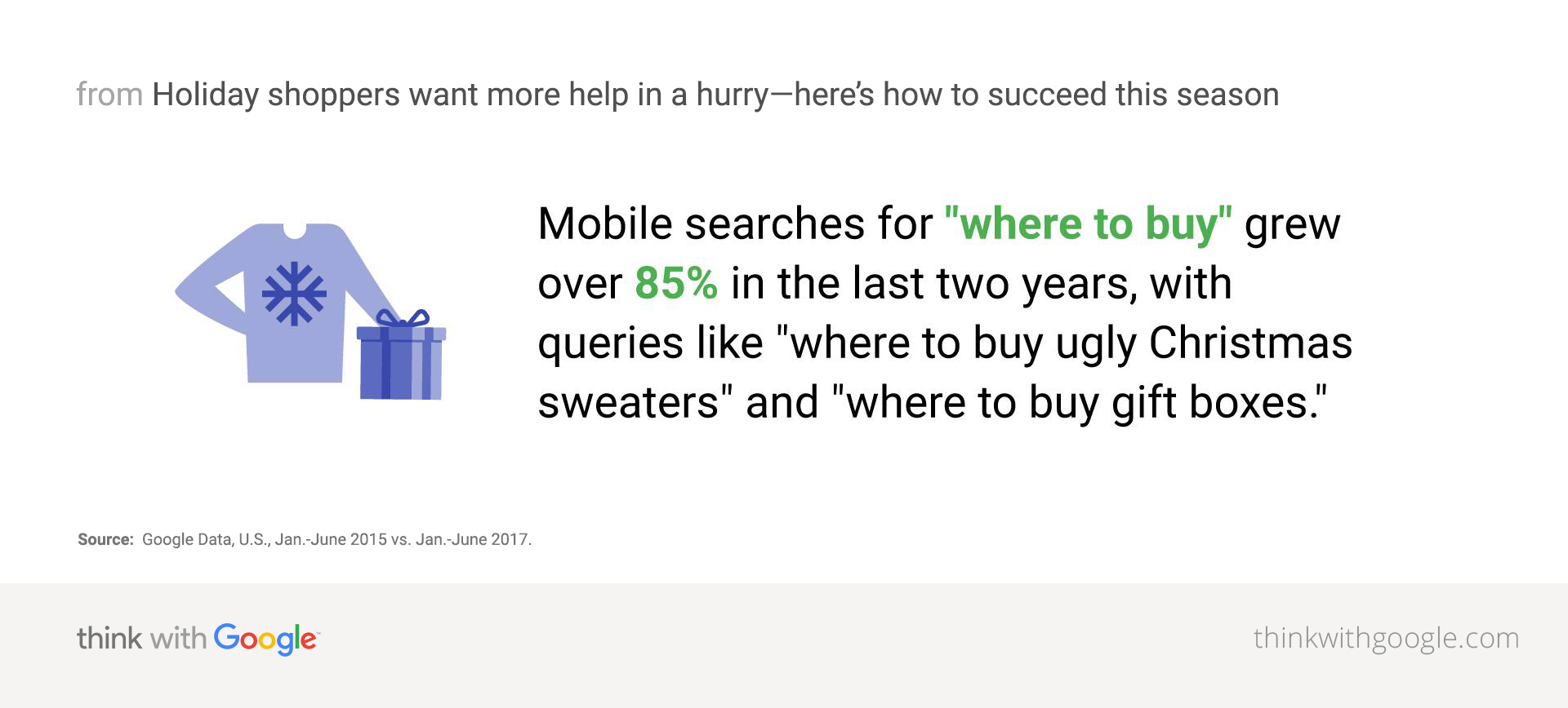 Offering holiday shoppers the assistance they crave - Think with Google