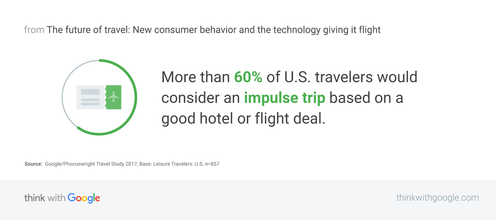 how the travel industry is shifting to assistance think with google