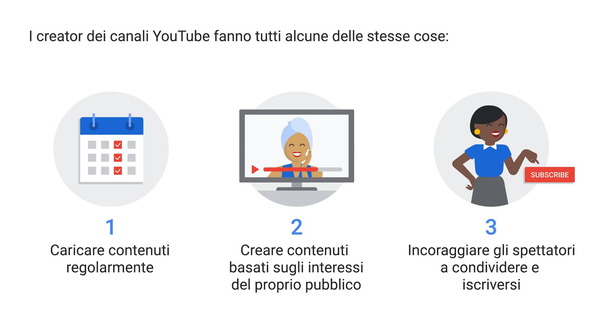 Quando i brand diventano creator: in che modo i brand di prodotti di bellezza possono utilizzare YouTube per apparire al meglio