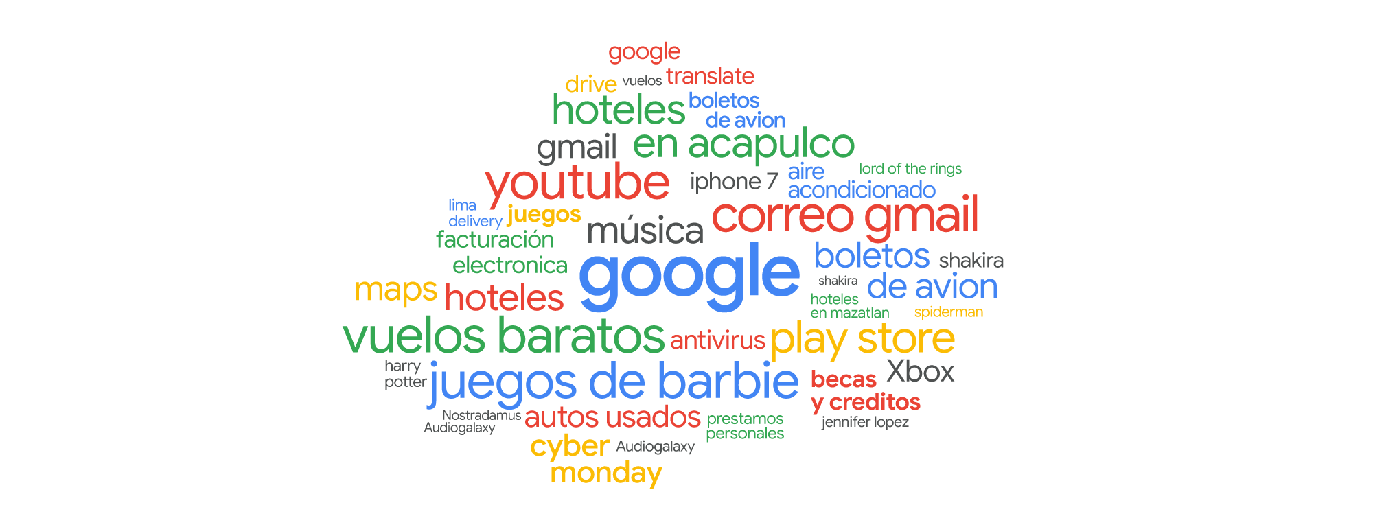 google20-wordCloud