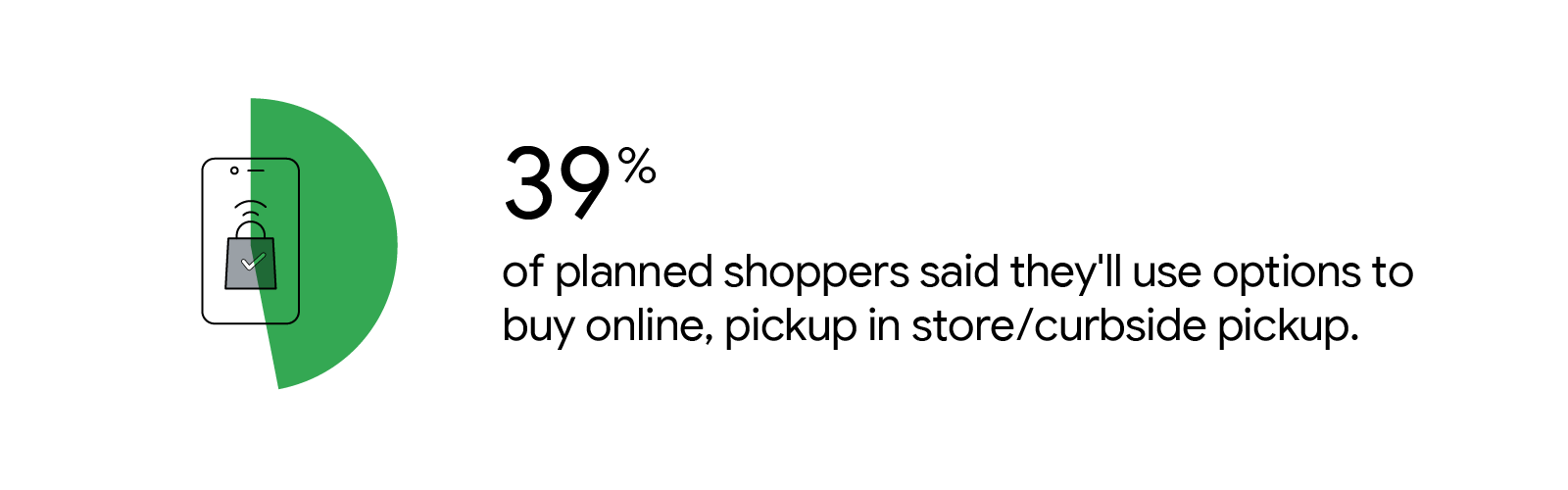 1859_inline_How-COVID-will-affect-holiday-shopping_02.png