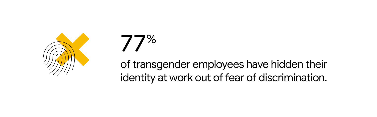Crossed out thumbprint iconography represents the statistic that 77% of transgender employees have hidden their identity at work out of fear of discrimination.