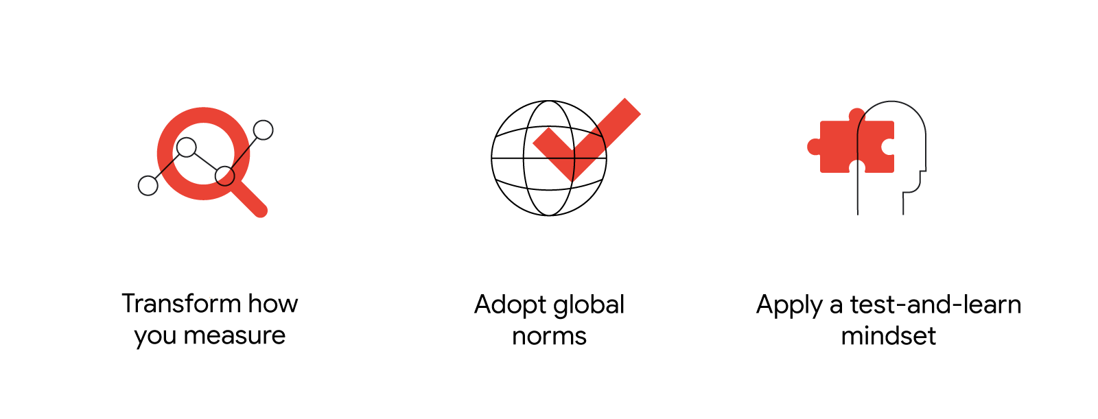 3 line-drawn icons representing the three concepts: 1. Transform how you measure, 2. Adopt global norms, 3. Adapt a test-and-learn mindset