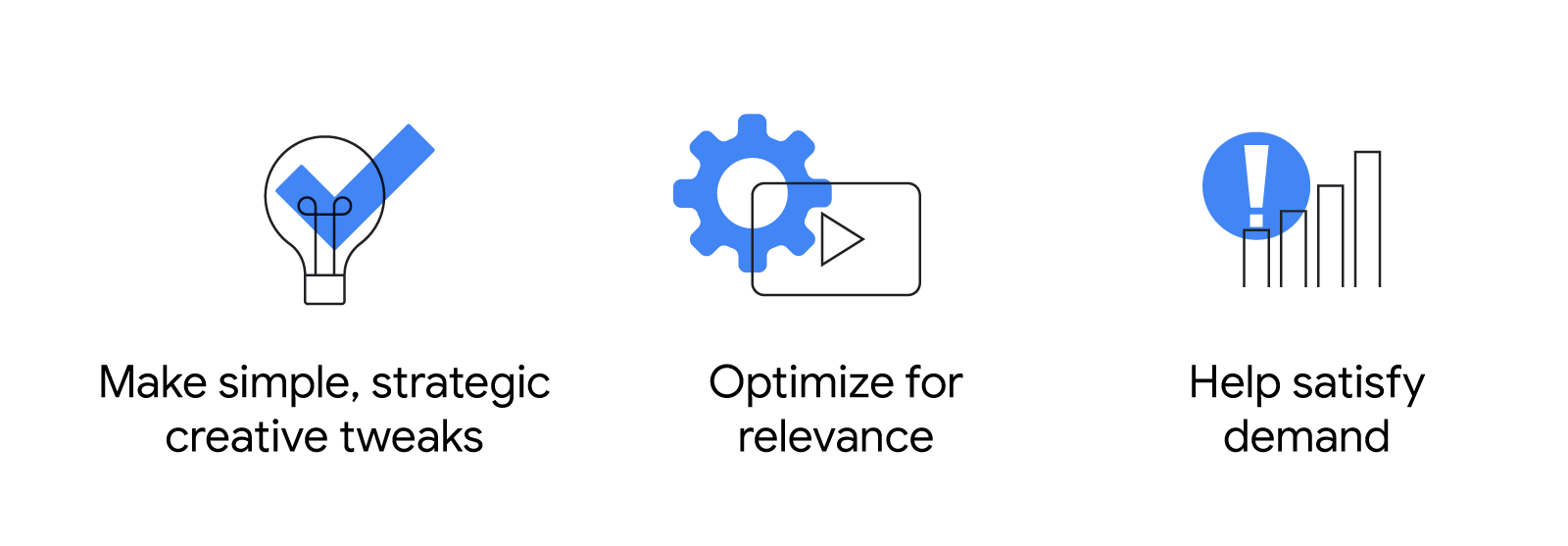 3 illustrated icons represent the concepts of making simple, strategic creative tweaks, optimizing for relevance, and helping satisfy demand