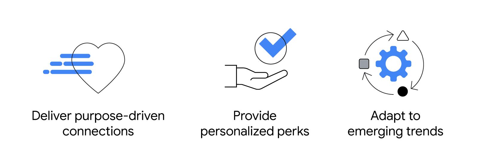 Xu hướng tiếp thị trên ứng dụng