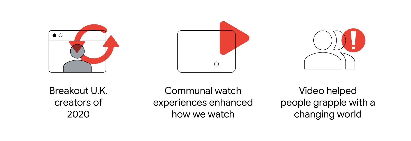 2020 S Youtube Trends In The U K Think With Google