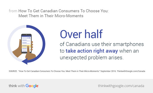 How To Get Canadian Consumers To Choose You: Meet Them in