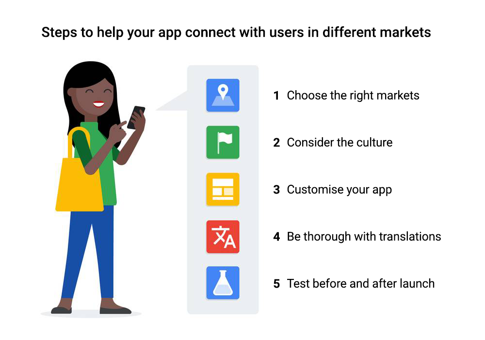 Appeal to the locals: 5 steps to reaching a global audience with your app
