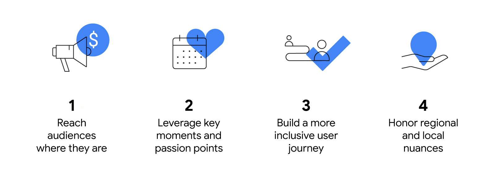4 tips for successful inclusive brand campaigns from Google Media Lab: Reach audiences where they are; leverage key moments and passion points; build a more inclusive user journey; and honor regional and local nuances
