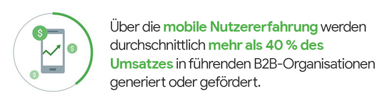 "Quelle: ""Mobile Marketing and the New B2B Buyer"", The Boston Consulting Group in Zusammenarbeit mit Google, Oktober 2017"