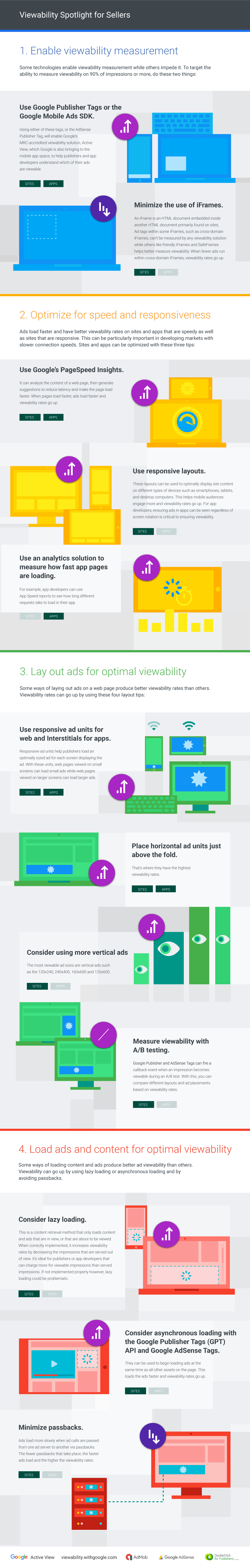 Viewability Spotlight for Sellers: Two tips to enable viewability measurement