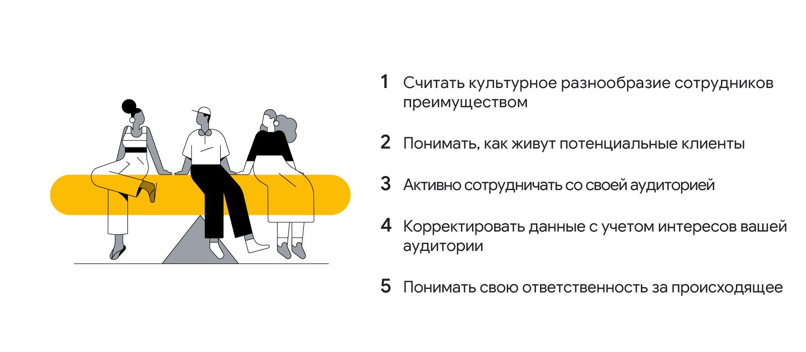 На желтой перекладине, лежащей на треугольнике, сидят три человека. Текст: 1. Считать культурное разнообразие сотрудников преимуществом. 2. Понимать, как живут потенциальные клиенты. 3. Активно сотрудничать со своей аудиторией. 4. Корректировать данные с