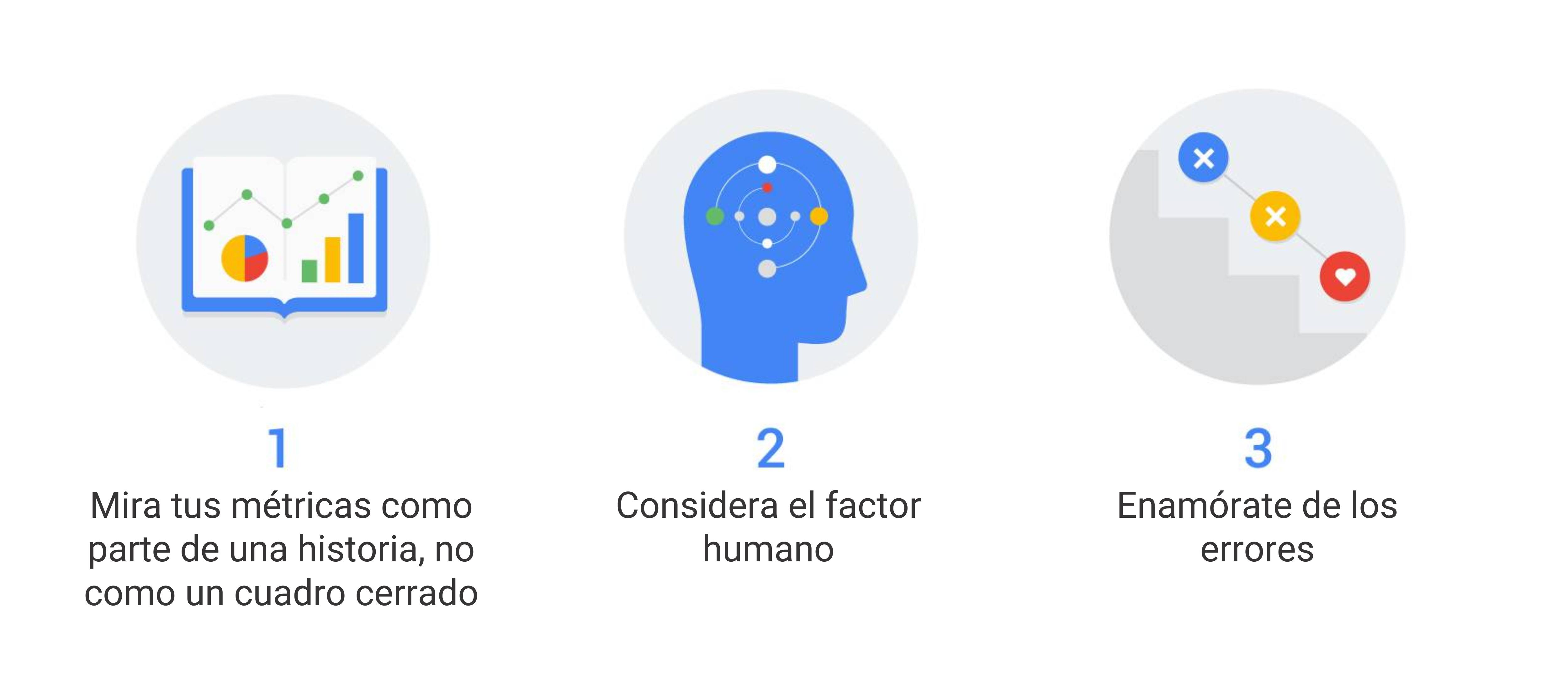 Un libro con gráficos, la silueta de una cabeza y una escalera. Leyenda: 3 tips para convertirse en una organización exitosa centrada en los datos. Mira tus métricas como parte de una historia, no como un cuadro completo.