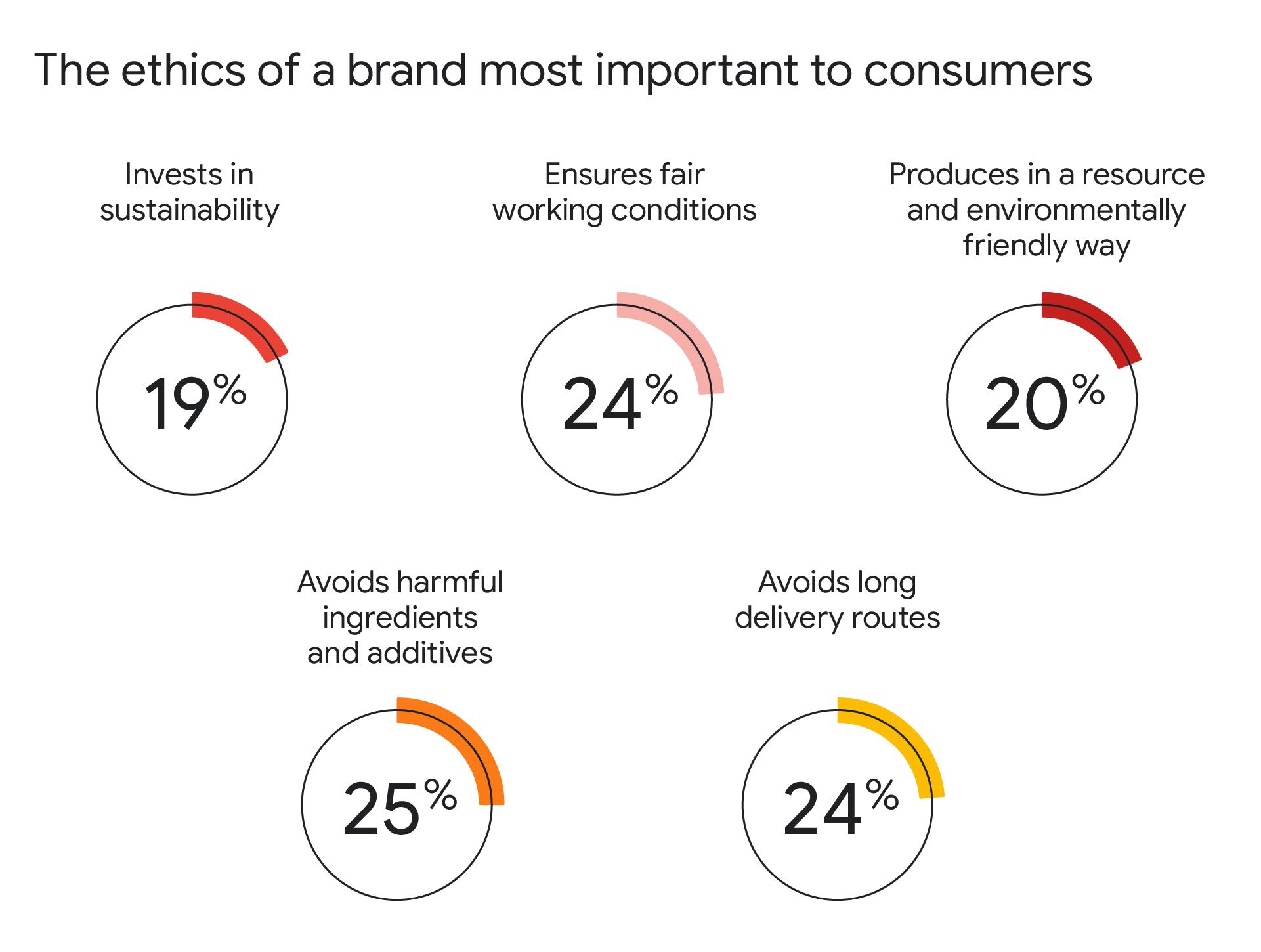 Brands & Sustainability.jpg