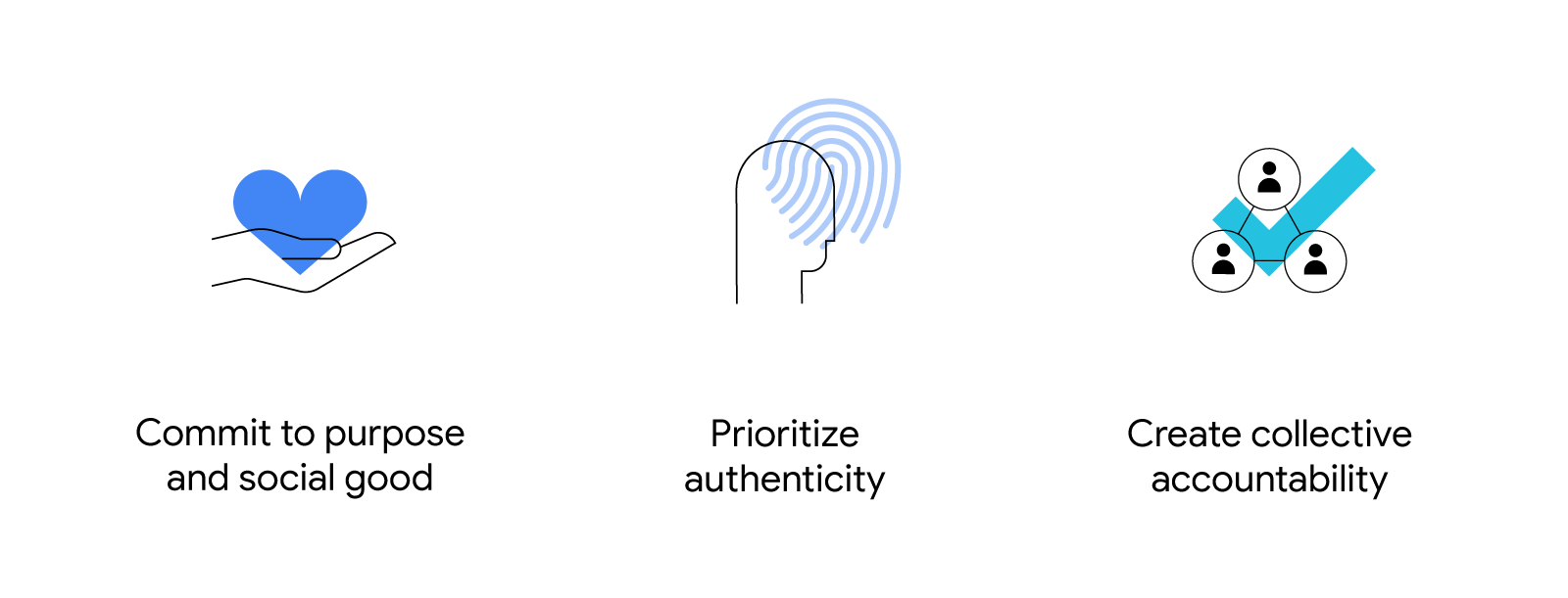 Illustrated iconography, like a heart in hand, a thumbprint, and a web of people, represents the ideas of commitment to purpose and social good, prioritization of authenticity, and creation of collective accountability