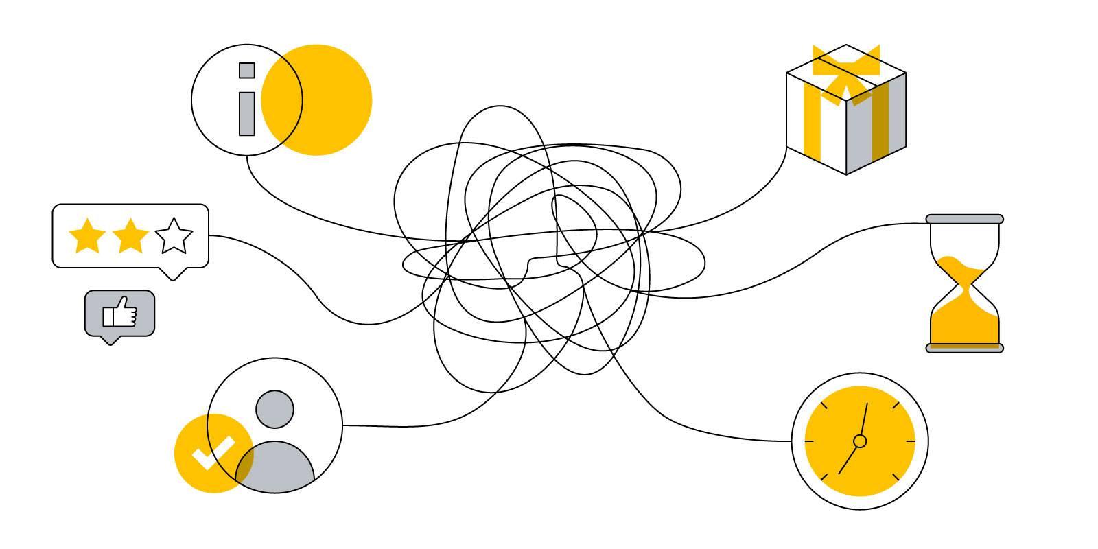 Стилизованная иллюстрация, шесть закрученных линий, создающих хаос, который символизирует сложность принятия решений о покупке. Каждая линия начинается со значка, соответствующего одной из шести поведенческих установок: влияние социальных сетей, авторитет